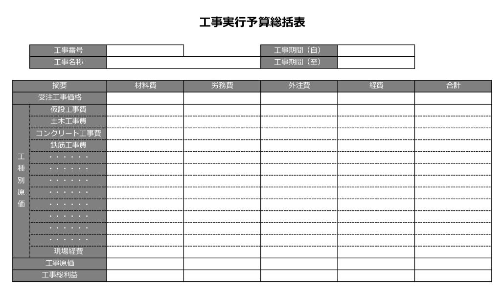 実行予算総括表テンプレート