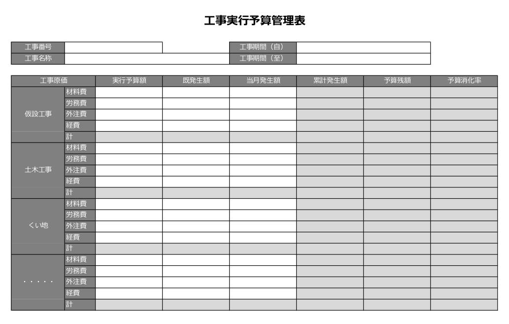 工事実行予算管理表テンプレート